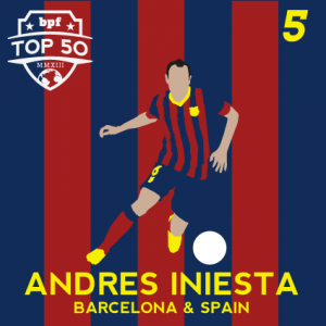 Top 50 Players in the World 2013: Part 6 – 5-3